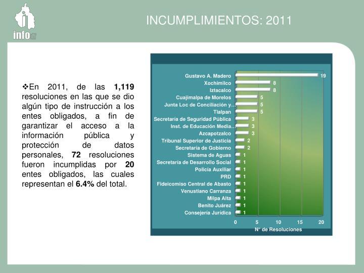 INCUMPLIMIENTOS: 2011