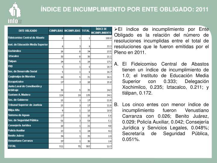 ÍNDICE DE INCUMPLIMIENTO POR ENTE OBLIGADO: 2011