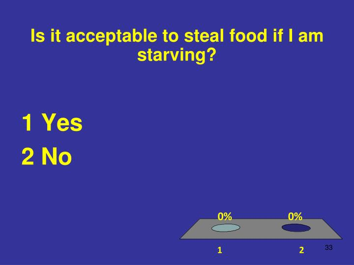Is it acceptable to steal food if I am starving?