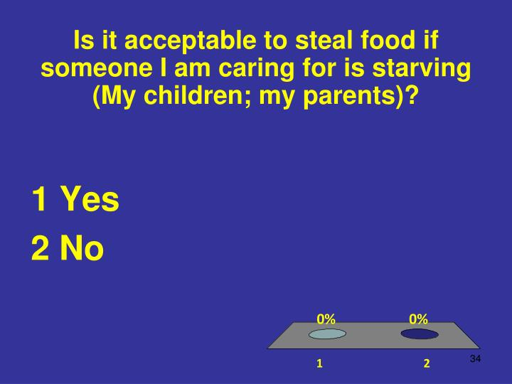 Is it acceptable to steal food if someone I am caring for is starving (My children; my parents)?