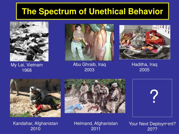 The Spectrum of Unethical Behavior
