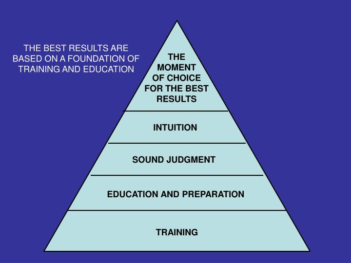 THE BEST RESULTS ARE BASED ON A FOUNDATION OF TRAINING AND EDUCATION