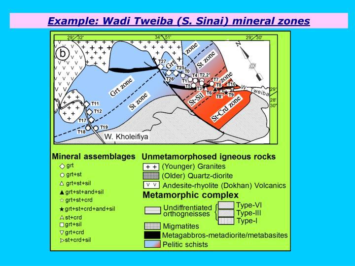 Example: Wadi Tweiba (S. Sinai) mineral zones