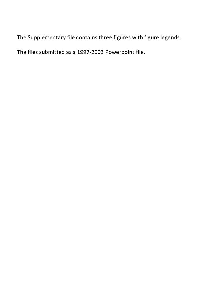 The Supplementary file contains three figures with figure legends.