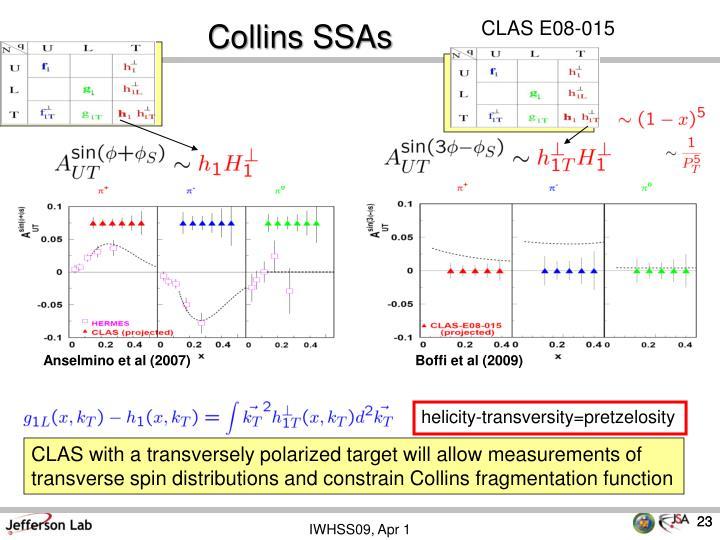 Collins SSAs