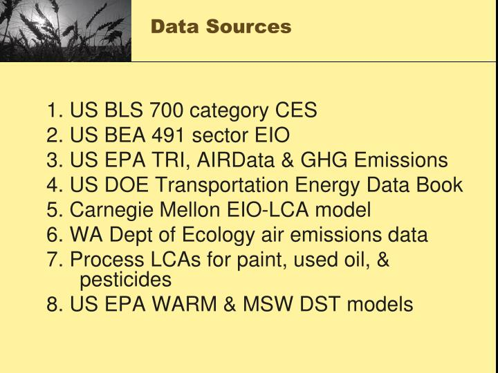 1. US BLS 700 category CES
