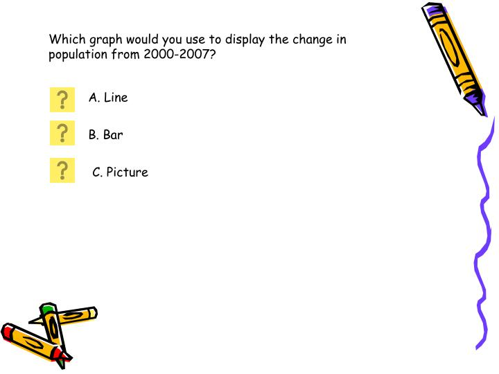 Which graph would you use to display the change in population from 2000-2007?