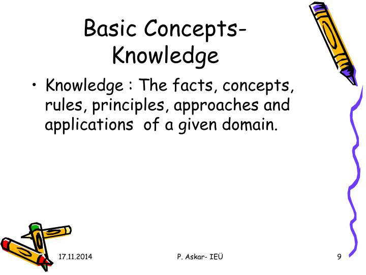 Basic Concepts- Knowledge