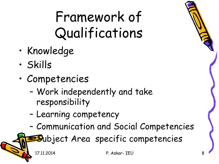 Framework of Qualifications
