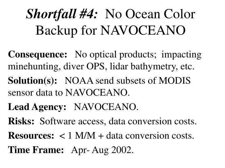 Shortfall #4: