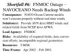shortfall 6 fnmoc outage navoceano needs backup winds