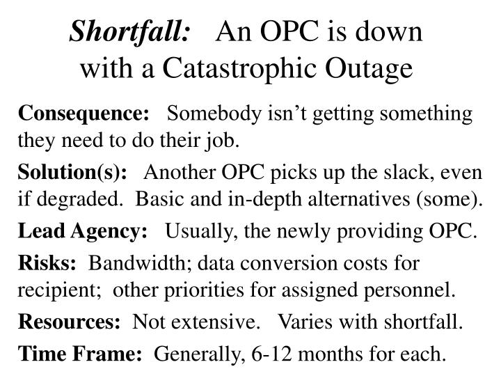 Shortfall: