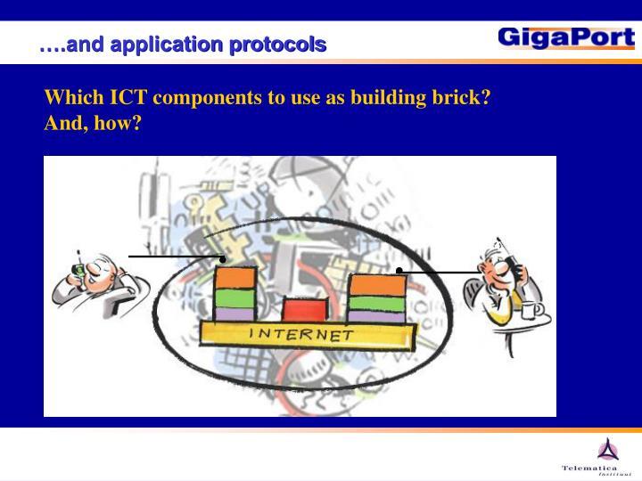 ….and application protocols