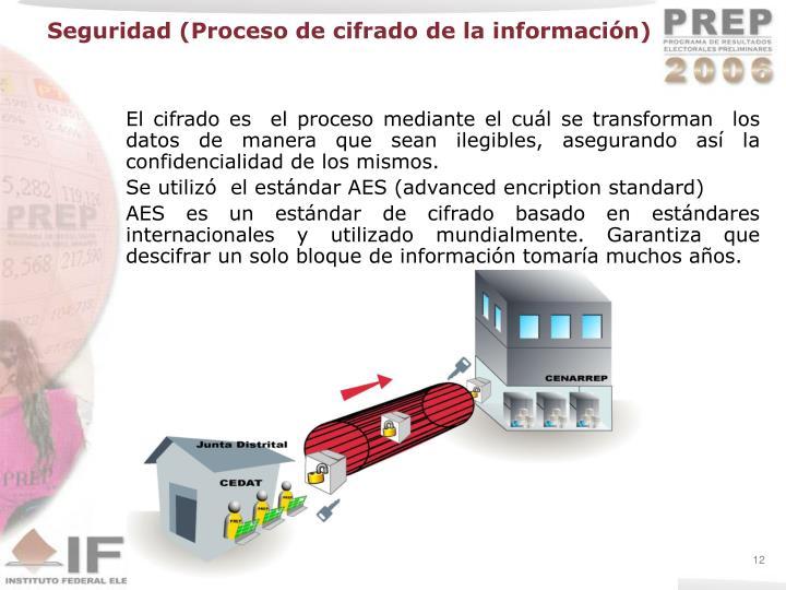 Seguridad (Proceso de cifrado de la información)