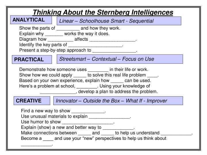 Thinking About the Sternberg Intelligences