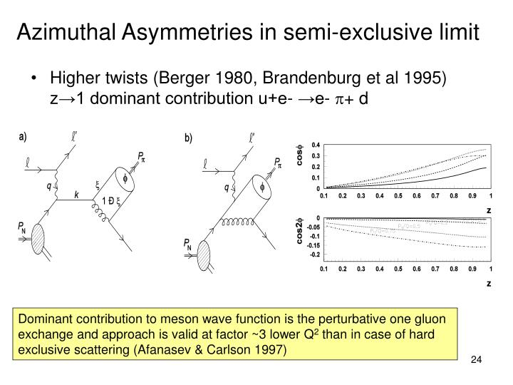 Azimuthal Asymmetries in semi-exclusive limit