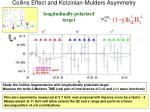 collins effect and kotzinian mulders asymmetry