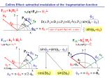 collins effect azimuthal modulation of the fragmentation function1