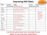 improving hac rates