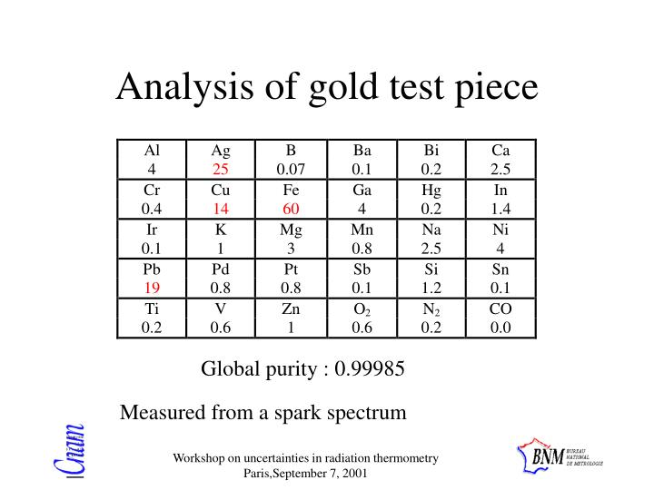 Analysis of gold test piece