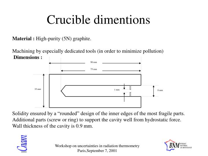 Crucible dimentions