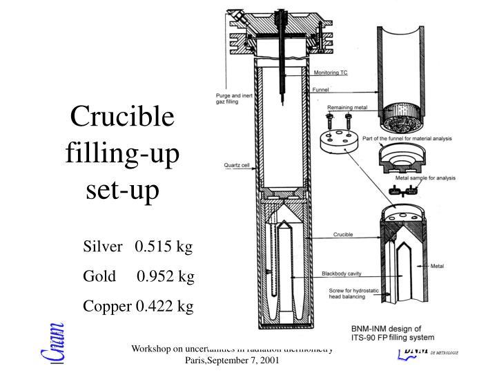 Crucible filling-up set-up