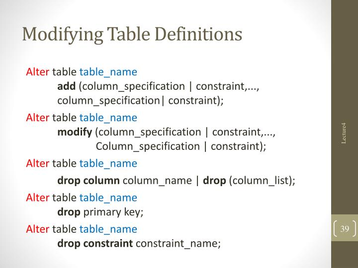 Modifying Table Definitions