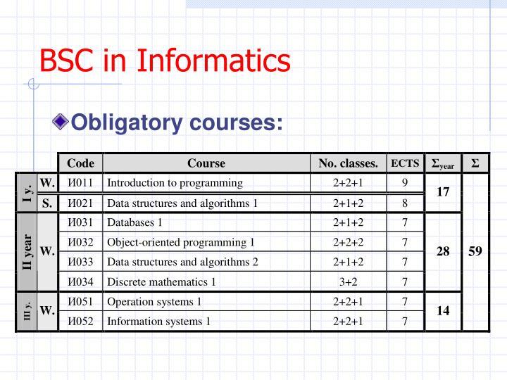BSC in Informatics
