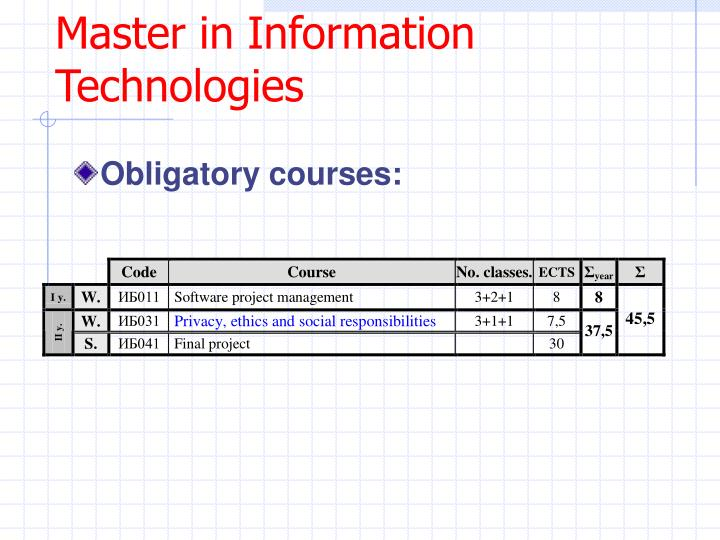 Master in Information Technologies