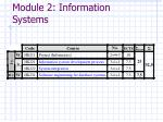 module 2 information systems