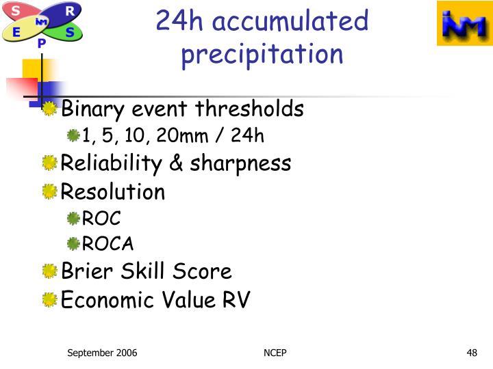24h accumulated precipitation
