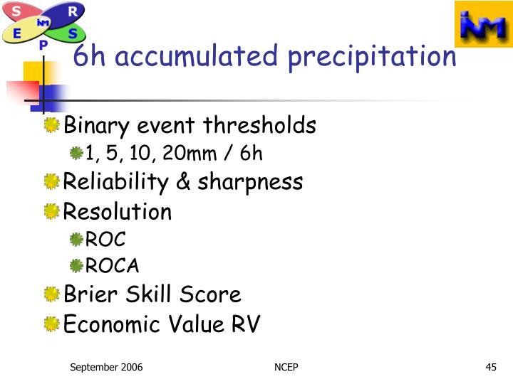 6h accumulated precipitation