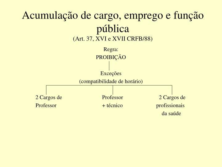 Acumulação de cargo, emprego e função pública