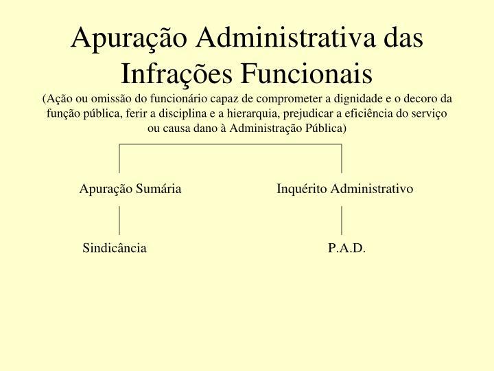 Apuração Administrativa das Infrações Funcionais
