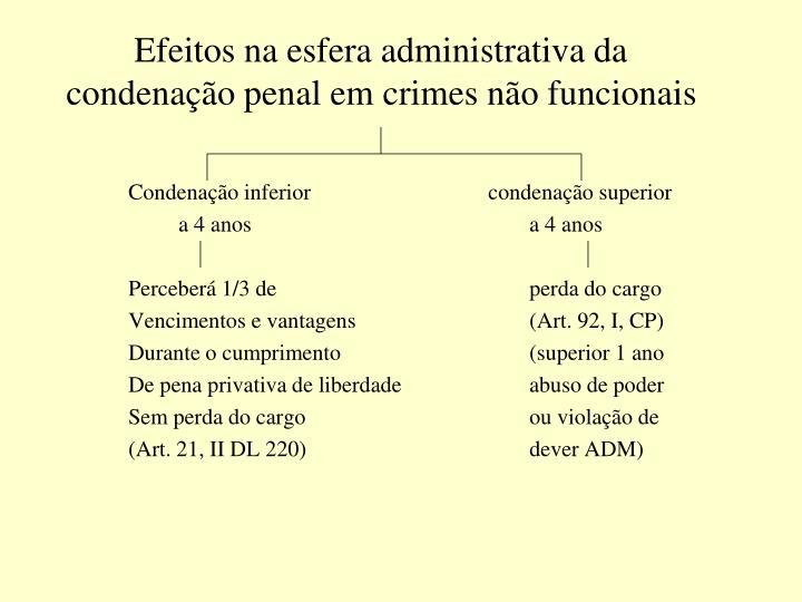 Efeitos na esfera administrativa da condenação penal em crimes não funcionais