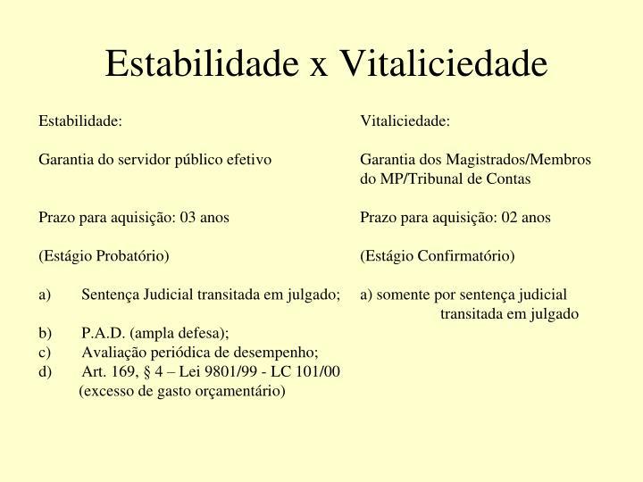 Estabilidade x Vitaliciedade
