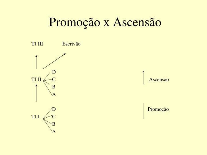 Promoção x Ascensão