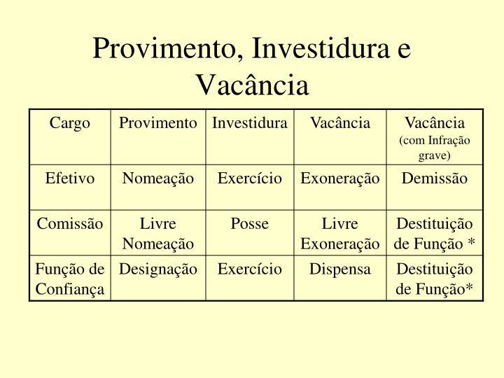 Provimento, Investidura e Vacância