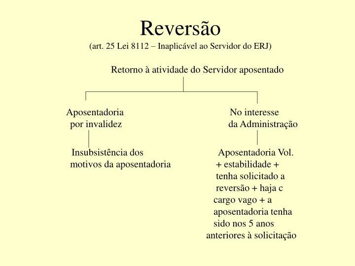Reversão