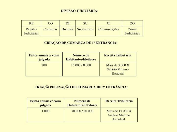 DIVISÃO JUDICIÁRIA:
