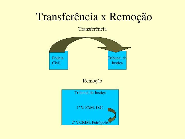 Transferência x Remoção