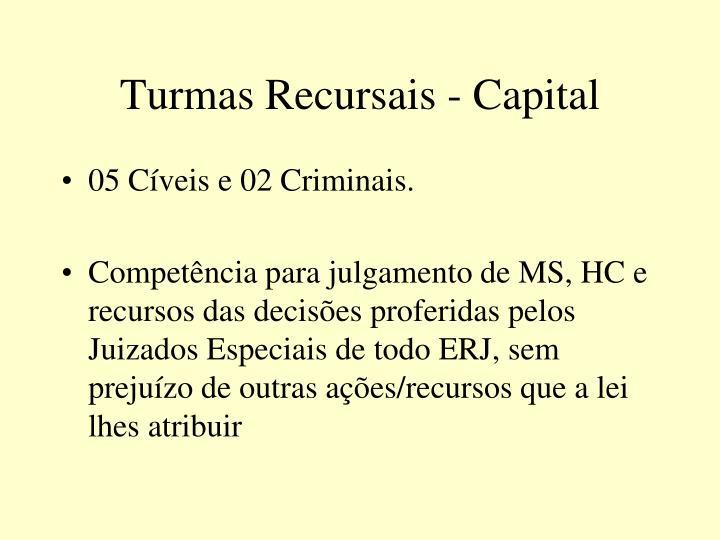 Turmas Recursais - Capital