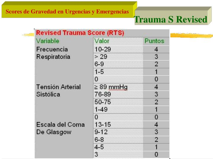 Trauma S Revised
