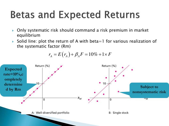 Betas and Expected Returns