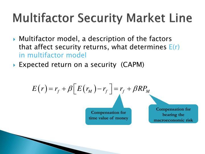 Multifactor model, a description of the factors that affect security returns, what determines