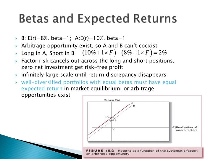B: E(r)=8%. beta=1;  A:E(r)=10%. beta=1