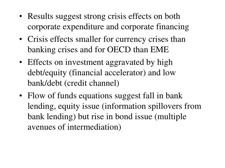 Results suggest strong crisis effects on both corporate expenditure and corporate financing
