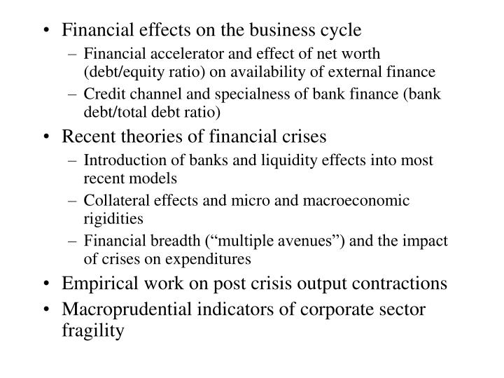 Financial effects on the business cycle