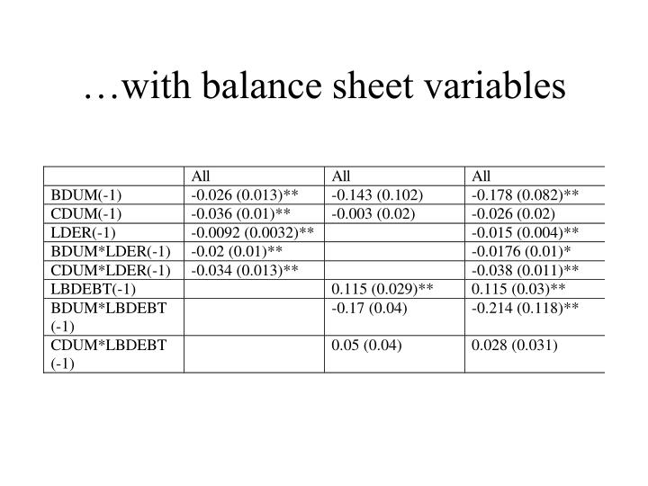…with balance sheet variables