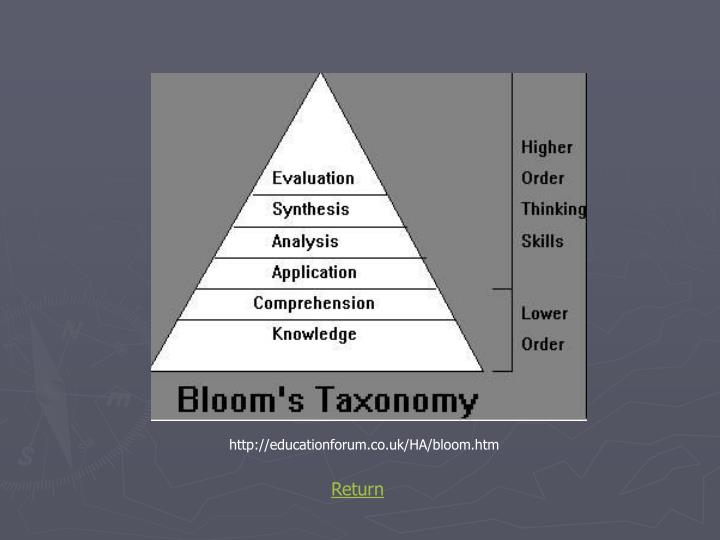 http://educationforum.co.uk/HA/bloom.htm